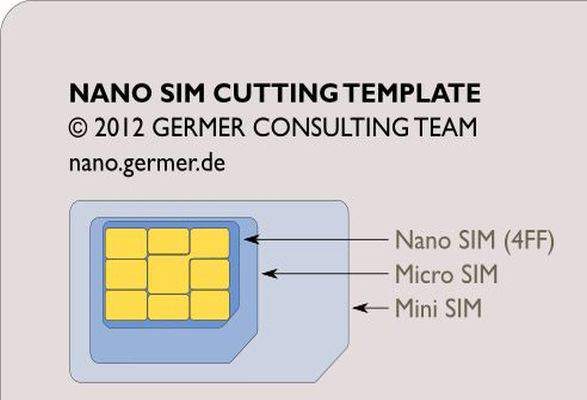 Nano SIM Template Download