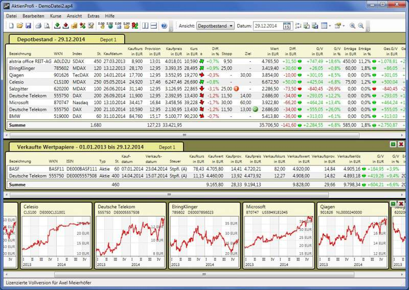 Securities pro download