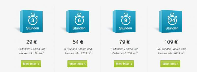 DriveNow hour packages cost