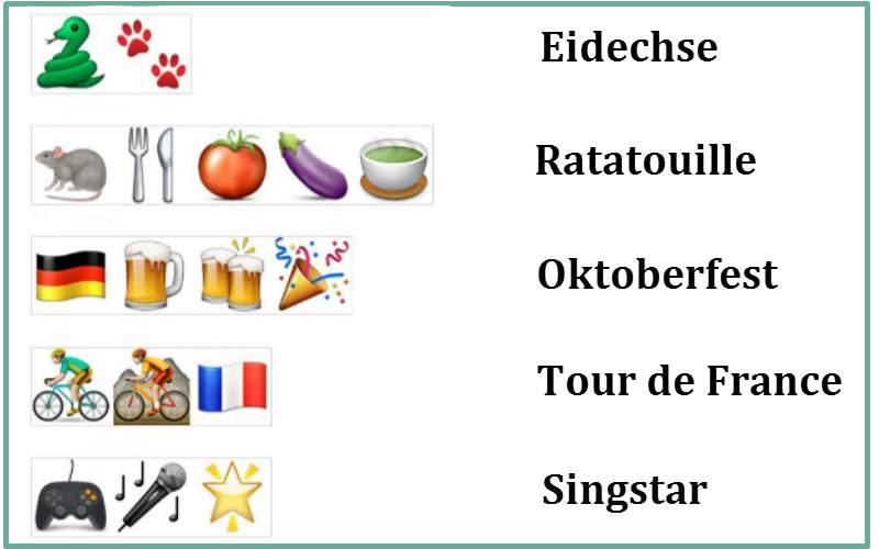 Lösung Emoji Quiz