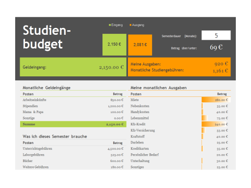 Excel Sjablonen voor gratis download trial budget