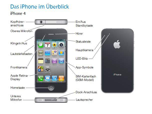 iPhone 4 user manual Download Assembly