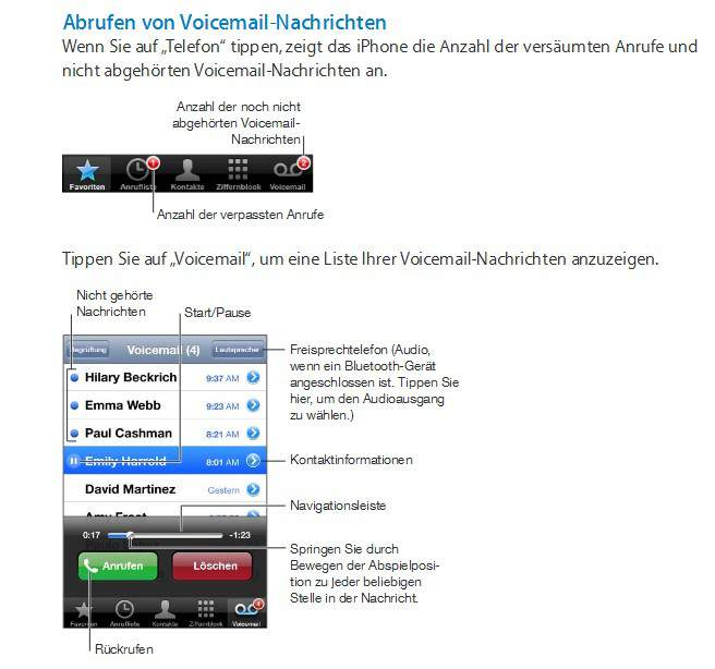 iPhone 4 user manual download voicemail