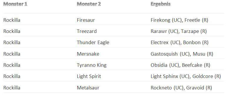 Monster Legends breeding ground