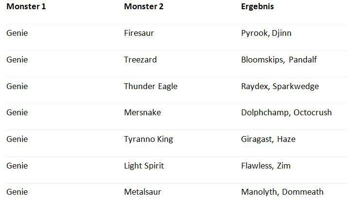 Monster Legends breeding magic