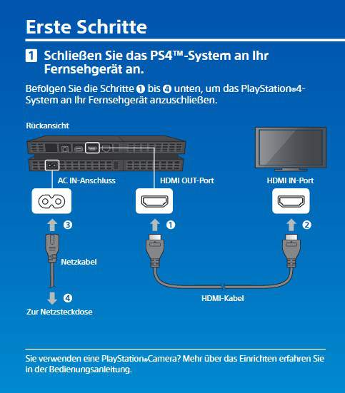 PS4 Manual Download PDF