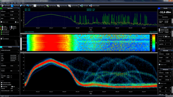 Spectrum Analyzer Download