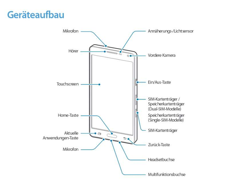 Samsung Galaxy A5 manual Download Device components