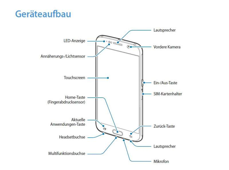 Samsung Galaxy S6 Manual Download Device components