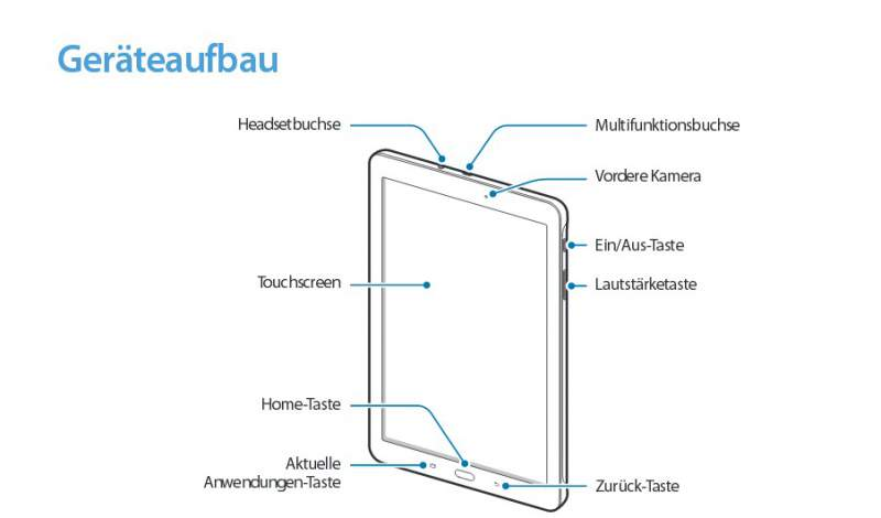 Samsung Galaxy Tab E Manual Download Device components