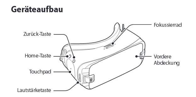 Samsung Gear VR manual Download Assembly