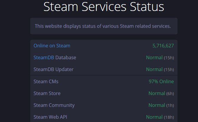 Steam Server Status
